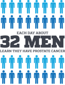 mandate_mens_health_facts